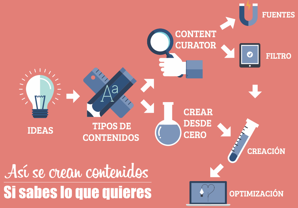 8. Marketing-de-contenidos-4